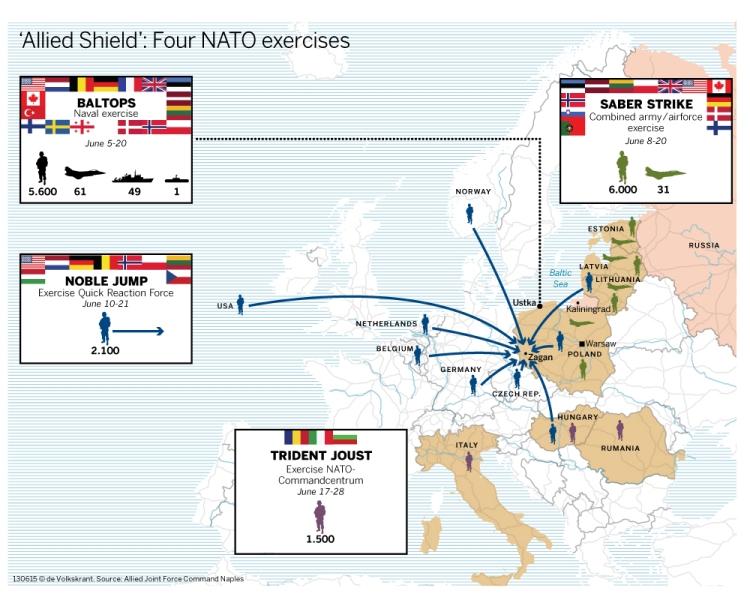 Maniobras de la OTAN