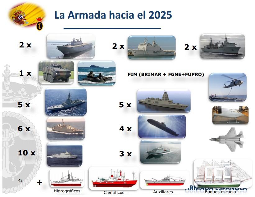 Fuerzas Desarmadas: La Armada Española (1ª parte)